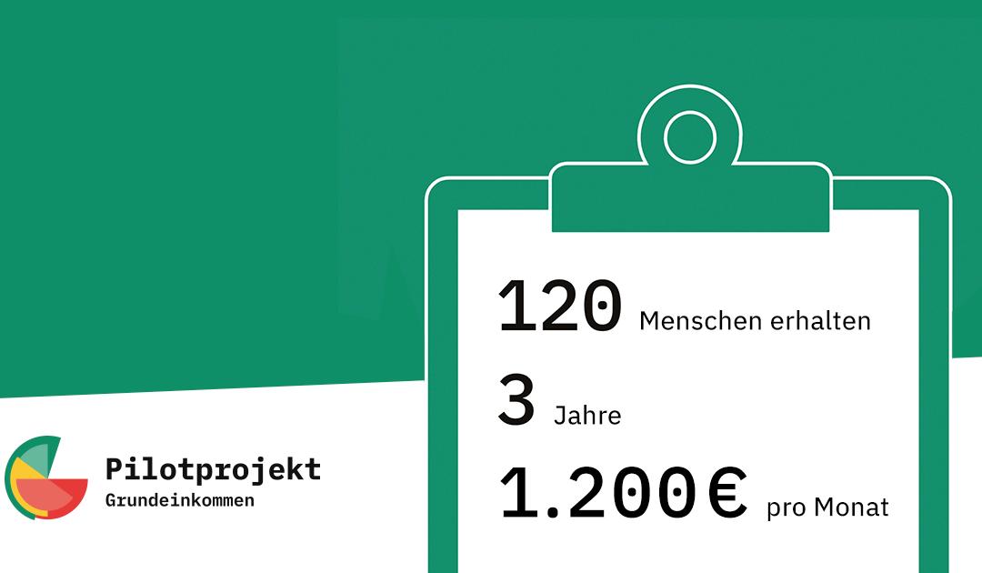 Pilotprojekt Mein Grundeinkommen: 120 Menschen, 3 Jahre, 1.200 Euro monatlich